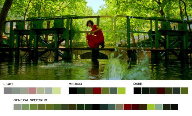 использование цветовой