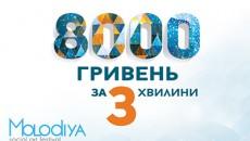 """Фестиваль социальной видеорекламы """"Molodiya festival"""": 8 000 грн. за 3 минуты"""
